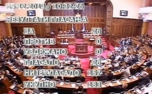 Ovako poslanici nisu glasali Izvor teleprompter.rs